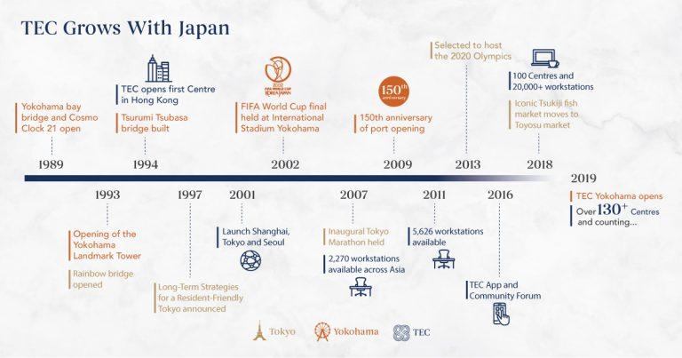 TEC Blog TEC in Japan