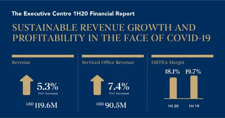 TEC_Financial-Results_1h20-01