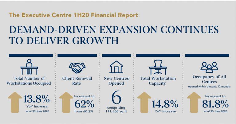 TEC_Financial-Results_1h20-02