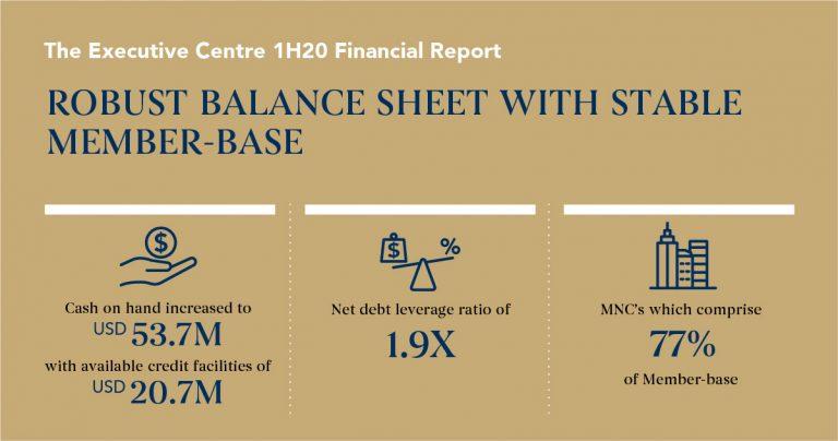 TEC_Financial-Results_1h20-03