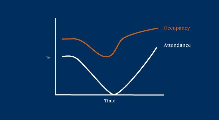 graph-v3-01