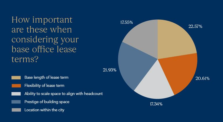 6-Factors-to-consider-in-leasing